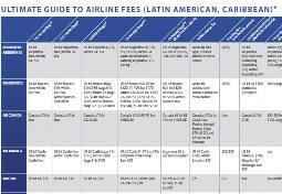 Fees Chart: Caribbean and Latin America