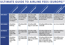 Europe Fees Chart Logo